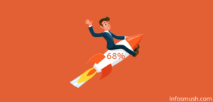 Read more about the article How I Increased My Organic Traffic By 68%(In 10 Days)