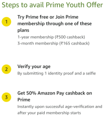 steps to avail prime youth offer